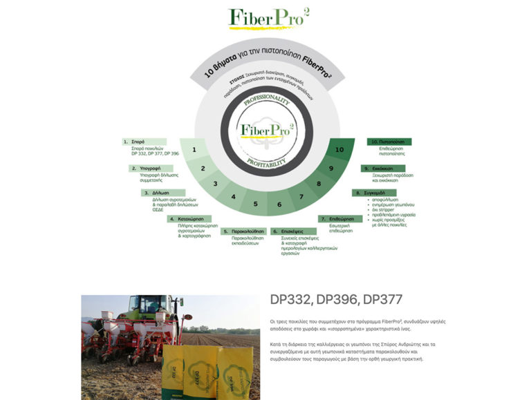 fiberpro copy
